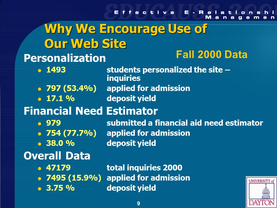 9 Why We Encourage Use of Our Web Site Personalization 1493students personalized the site – inquiries 797 (53.4%)applied for admission 17.1 % deposit yield Financial Need Estimator 979submitted a financial aid need estimator 754 (77.7%)applied for admission 38.0 % deposit yield Overall Data 47179total inquiries 2000 7495 (15.9%)applied for admission 3.75 %deposit yield Fall 2000 Data