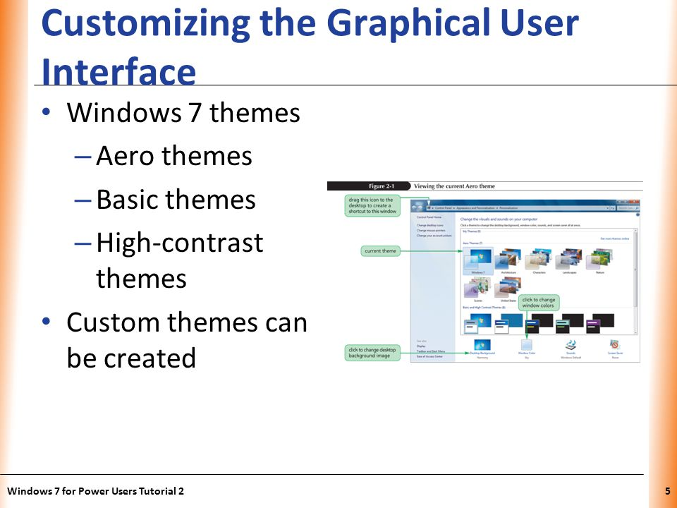 XP Customizing the Graphical User Interface Windows 7 themes – Aero themes – Basic themes – High-contrast themes Custom themes can be created Windows 7 for Power Users Tutorial 25