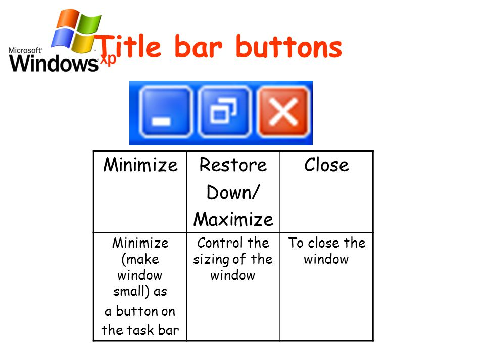 Title bar buttons MinimizeRestore Down/ Maximize Close Minimize (make window small) as a button on the task bar Control the sizing of the window To close the window