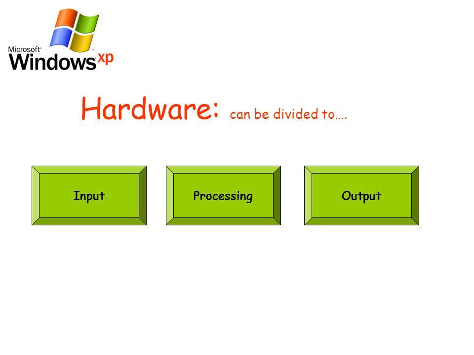 Hardware: can be divided to…. InputOutputProcessing