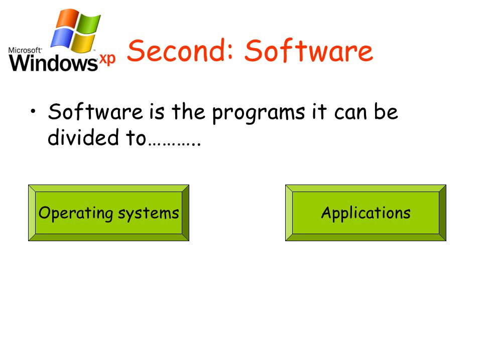 Second: Software Software is the programs it can be divided to……….. Operating systemsApplications