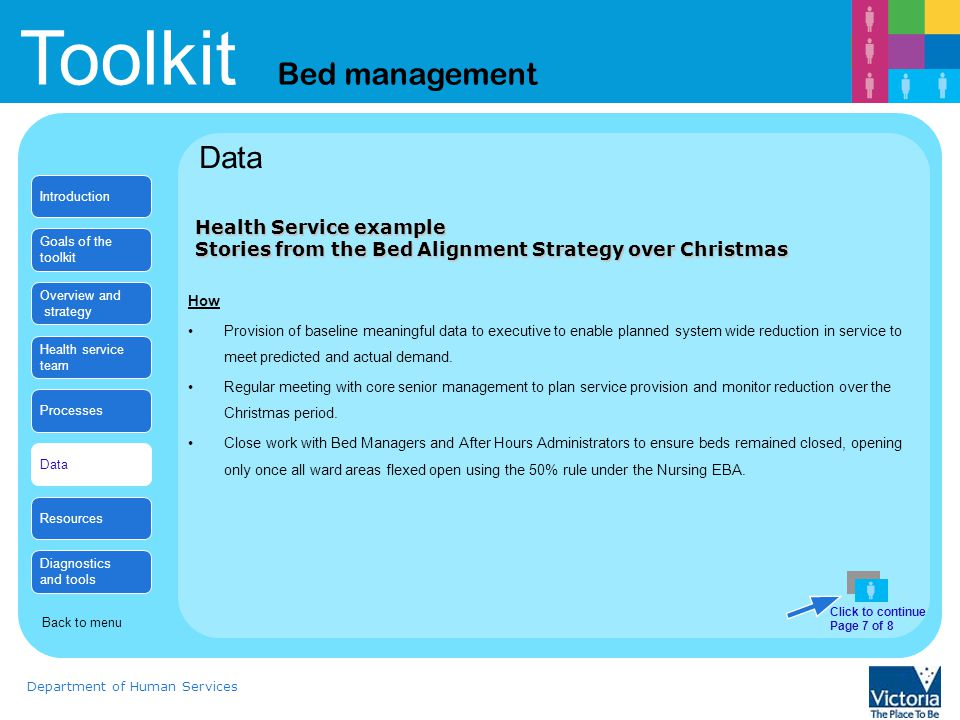 Toolkit Bed management Department of Human Services How Provision of baseline meaningful data to executive to enable planned system wide reduction in service to meet predicted and actual demand.