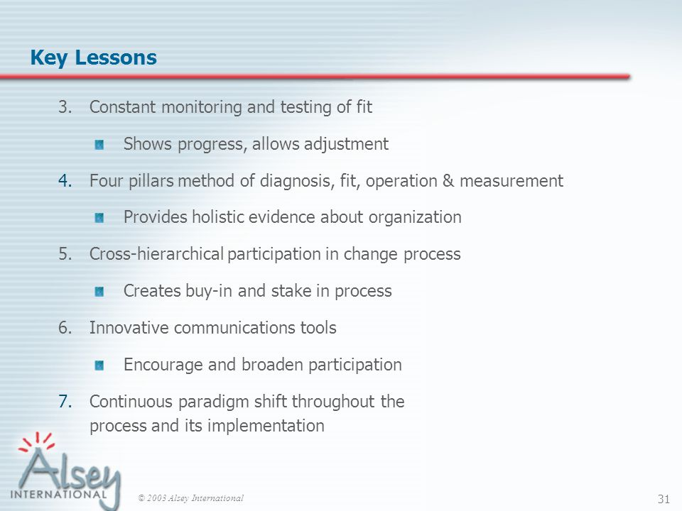 © 2003 Alsey International 31 Key Lessons 3.Constant monitoring and testing of fit Shows progress, allows adjustment 4.Four pillars method of diagnosis, fit, operation & measurement Provides holistic evidence about organization 5.Cross-hierarchical participation in change process Creates buy-in and stake in process 6.Innovative communications tools Encourage and broaden participation 7.Continuous paradigm shift throughout the process and its implementation