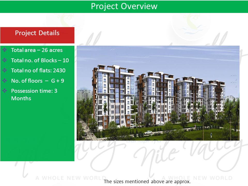About the Developer JANAPRIYA means, peoples' favorite has lived true to its name and in the process has been twice declared 'Most Preferred Builder – South India in a nationwide survey conducted by AC Nielsen.