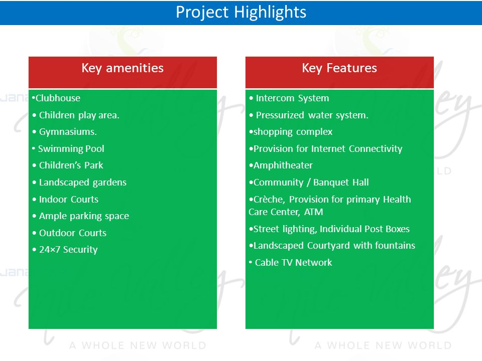 Contact For more details Name: Siva Kiran Reddy Mobile: 9959 55 23 65 Email: sivakiran.t@janapriya.com Note: This PPT was conceptual presentation and the progress pictures was taken on Oct-2011