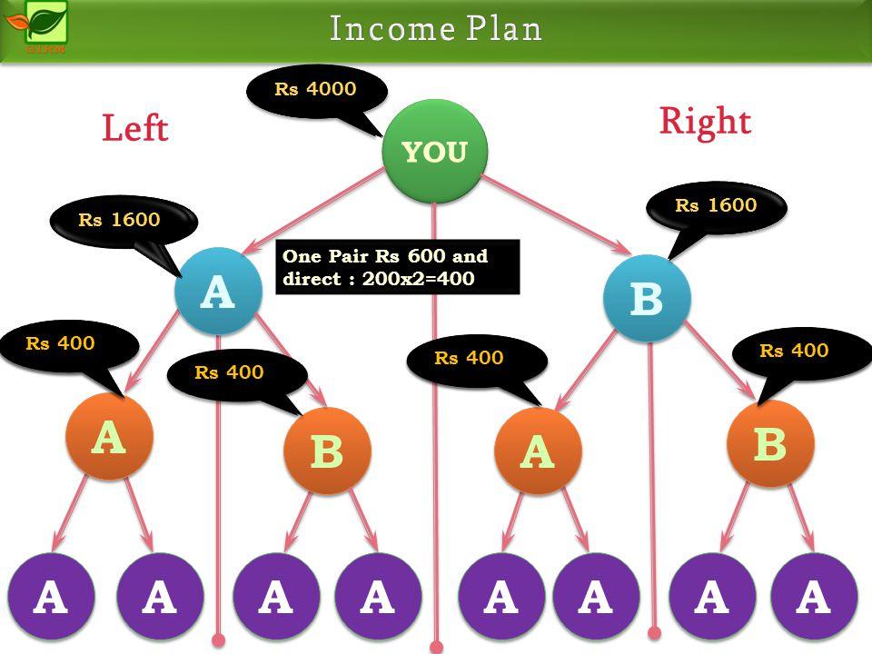 www.girmarket.in 2:1=600 1:1=600 100 Pair = 60000 Weekly Closing 1:2=600