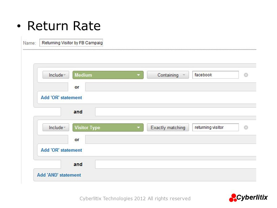 Return Rate Cyberlitix Technologies 2012 All rights reserved
