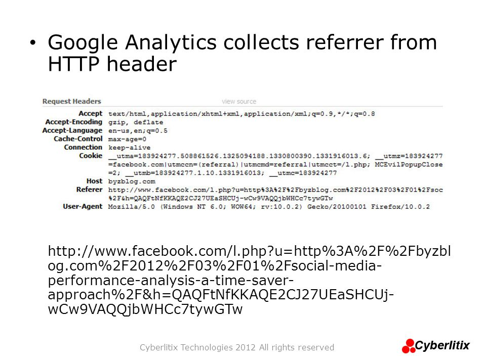 Google Analytics collects referrer from HTTP header http://www.facebook.com/l.php?u=http%3A%2F%2Fbyzbl og.com%2F2012%2F03%2F01%2Fsocial-media- perform