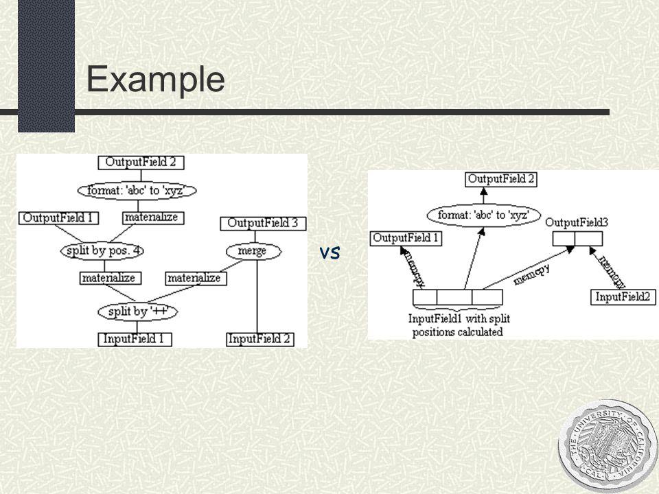 Example vs