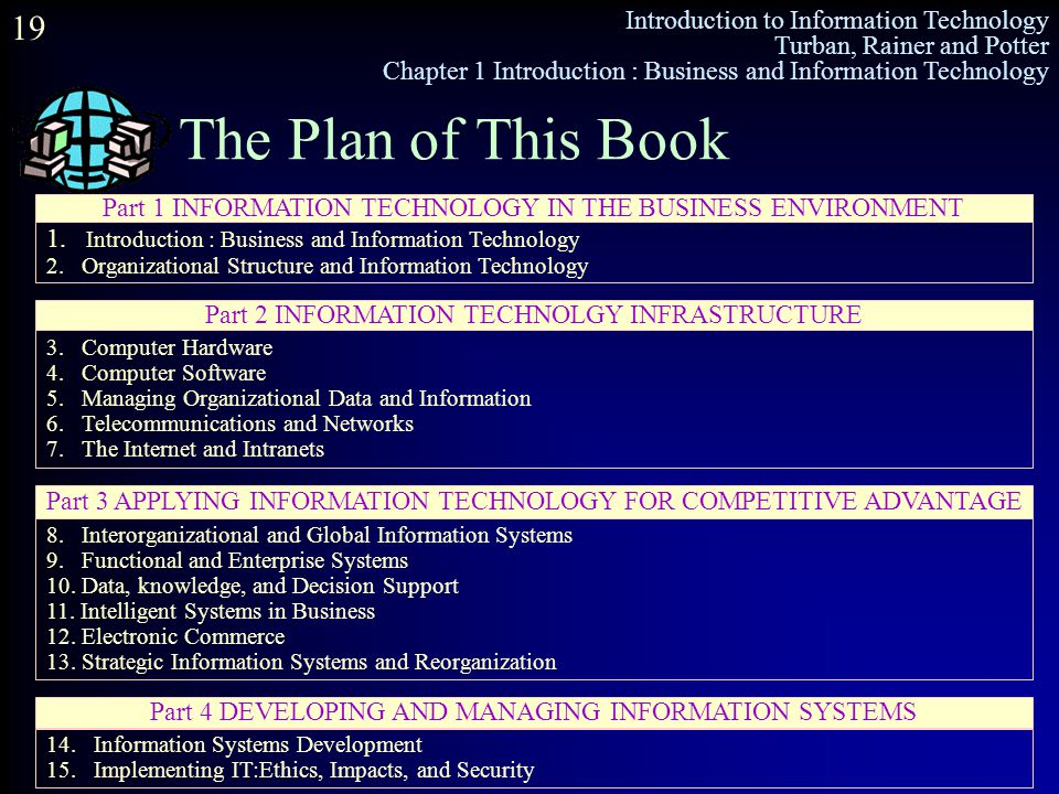Introduction to Information Technology Turban, Rainer and Potter Chapter 1 Introduction : Business and Information Technology 19 The Plan of This Book