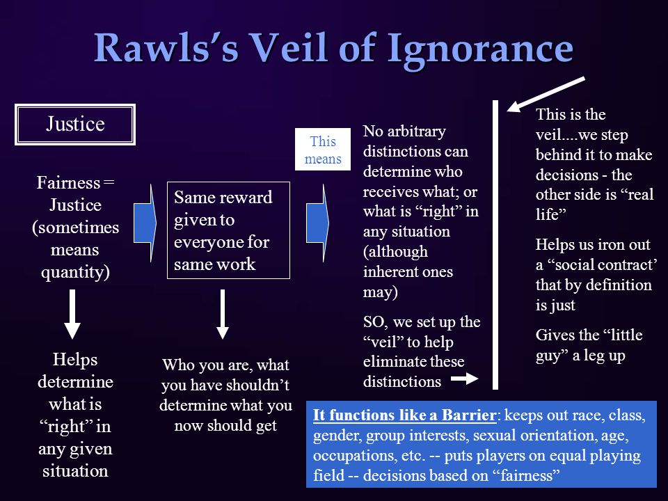 """Rawls's Veil of Ignorance Fairness = Justice (sometimes means quantity) Justice Helps determine what is """"right"""" in any given situation Same reward giv"""