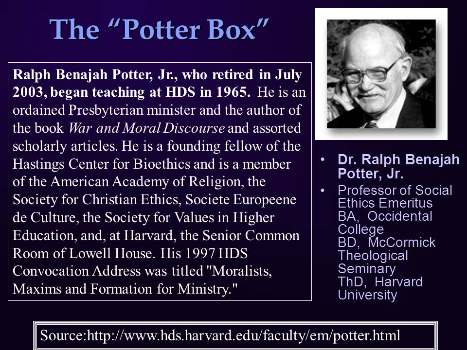 The Potter Box Dr. Ralph Benajah Potter, Jr.