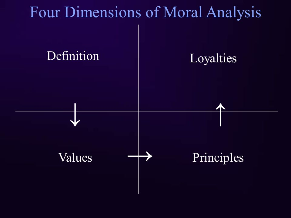 Definition Values Loyalties Principles → ↓↑ Four Dimensions of Moral Analysis