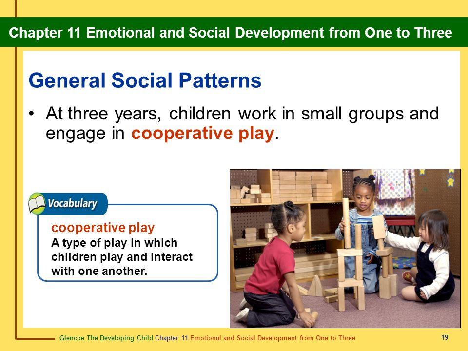 Glencoe The Developing Child Chapter 11 Emotional and Social Development from One to Three Chapter 11 Emotional and Social Development from One to Three 20 General Social Patterns Social Developmental Milestones – Ages 1 - 3 AgeDevelopmental Milestones