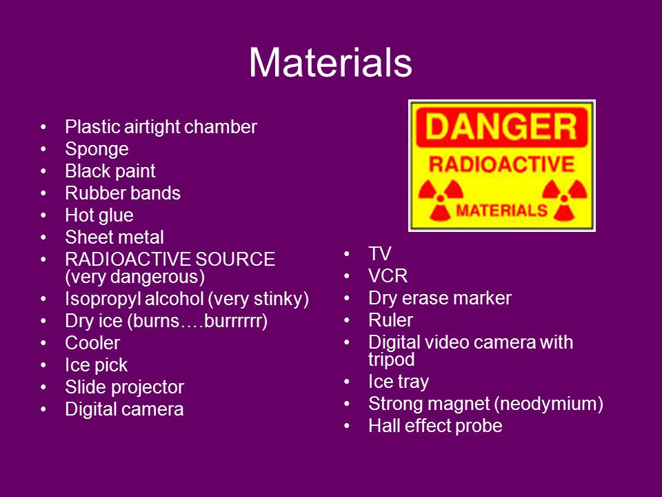 Materials Plastic airtight chamber Sponge Black paint Rubber bands Hot glue Sheet metal RADIOACTIVE SOURCE (very dangerous) Isopropyl alcohol (very stinky) Dry ice (burns….burrrrrr) Cooler Ice pick Slide projector Digital camera TV VCR Dry erase marker Ruler Digital video camera with tripod Ice tray Strong magnet (neodymium) Hall effect probe