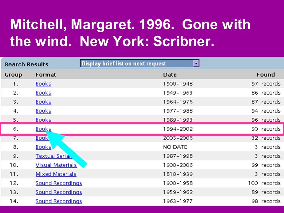 Mitchell, Margaret. 1996. Gone with the wind. New York: Scribner.