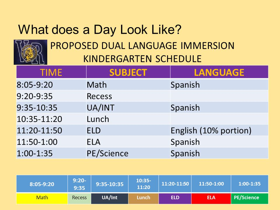 What does a Day Look Like? TIMESUBJECTLANGUAGE 8:05-9:20MathSpanish 9:20-9:35Recess 9:35-10:35UA/INTSpanish 10:35-11:20Lunch 11:20-11:50ELDEnglish (10