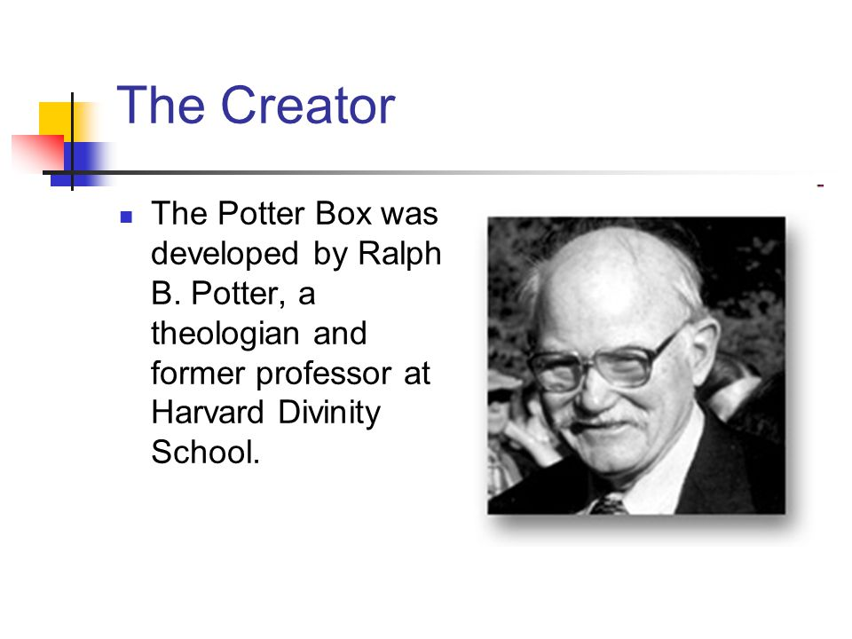 The Creator The Potter Box was developed by Ralph B. Potter, a theologian and former professor at Harvard Divinity School.