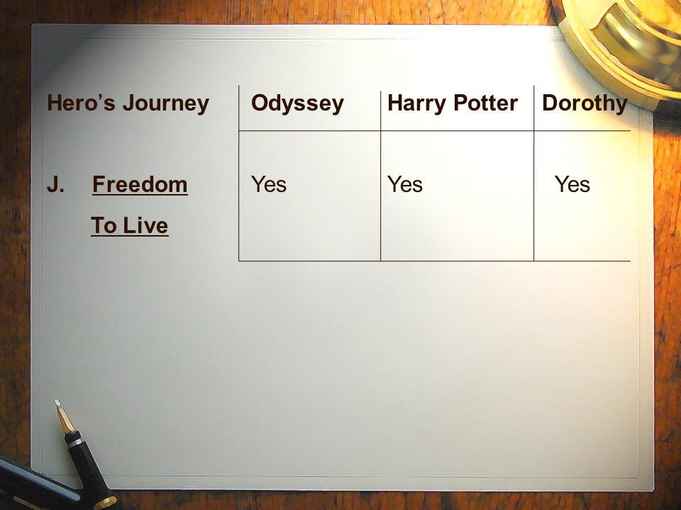 Hero's JourneyOdysseyHarry Potter Dorothy J.FreedomYesYes Yes To Live