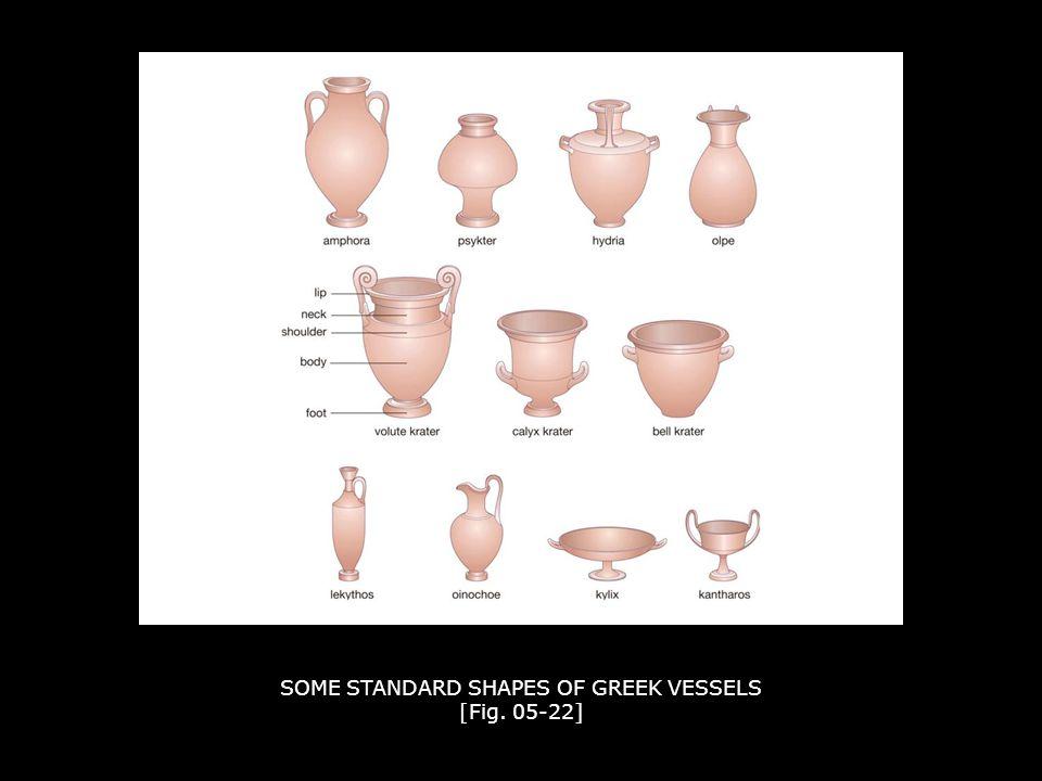 SOME STANDARD SHAPES OF GREEK VESSELS [Fig. 05-22]