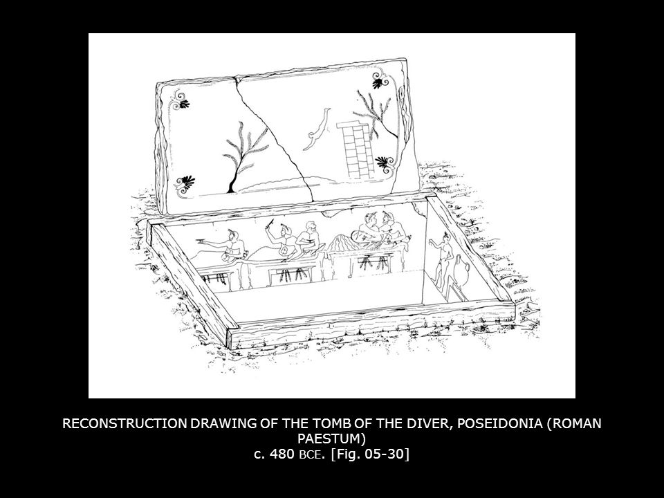 RECONSTRUCTION DRAWING OF THE TOMB OF THE DIVER, POSEIDONIA (ROMAN PAESTUM) c. 480 BCE. [Fig. 05-30]