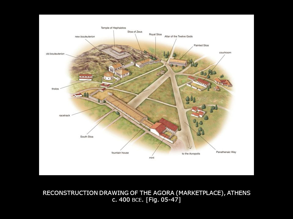 RECONSTRUCTION DRAWING OF THE AGORA (MARKETPLACE), ATHENS c. 400 BCE. [Fig. 05-47]