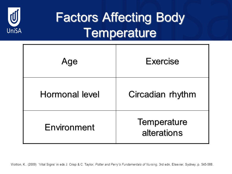 Factors Affecting Body Temperature AgeExercise Hormonal level Circadian rhythm Environment Temperature alterations © 2009 Elsevier Australia2 Wotton, K..