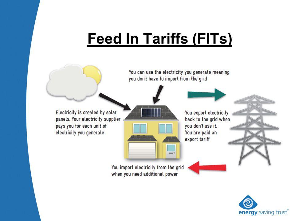 Feed In Tariffs (FITs)