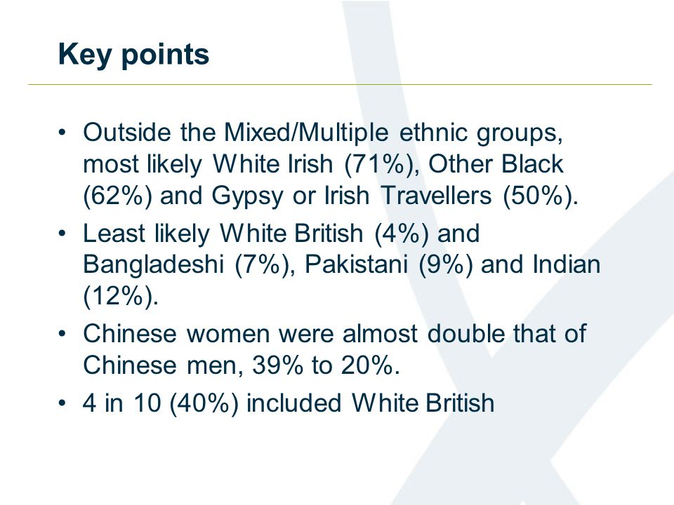 Outside the Mixed/Multiple ethnic groups, most likely White Irish (71%), Other Black (62%) and Gypsy or Irish Travellers (50%). Least likely White Bri