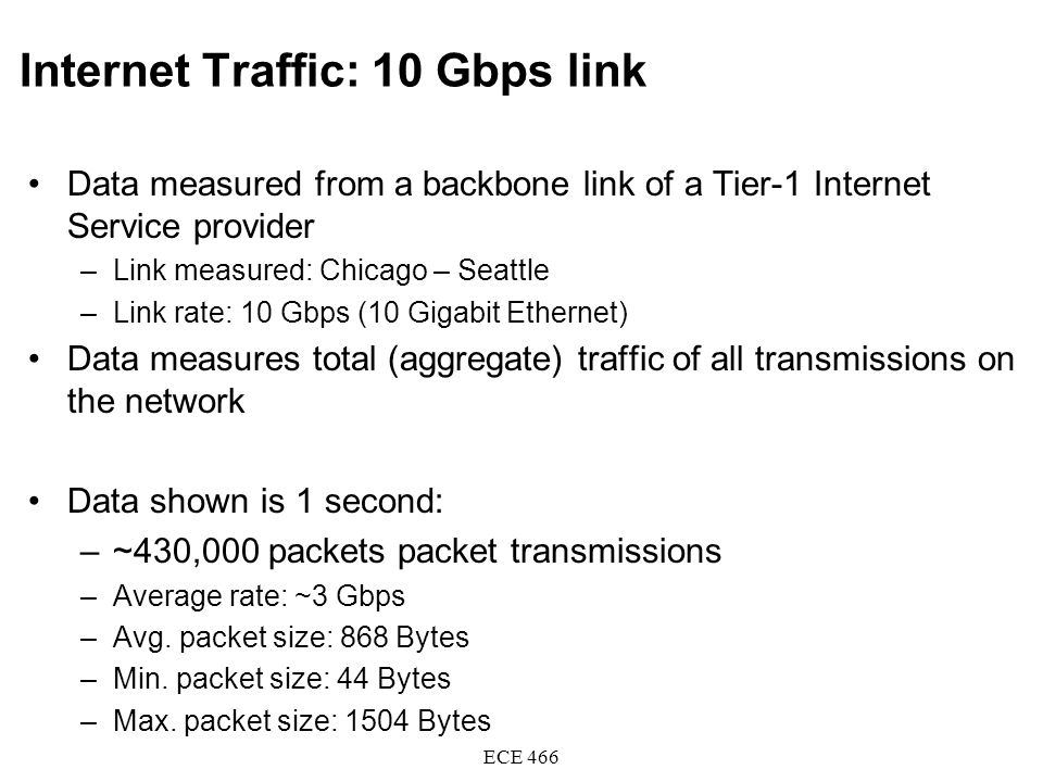 Internet Traffic: 10 Gbps link Data measured from a backbone link of a Tier-1 Internet Service provider –Link measured: Chicago – Seattle –Link rate: 10 Gbps (10 Gigabit Ethernet) Data measures total (aggregate) traffic of all transmissions on the network Data shown is 1 second: –~430,000 packets packet transmissions –Average rate: ~3 Gbps –Avg.