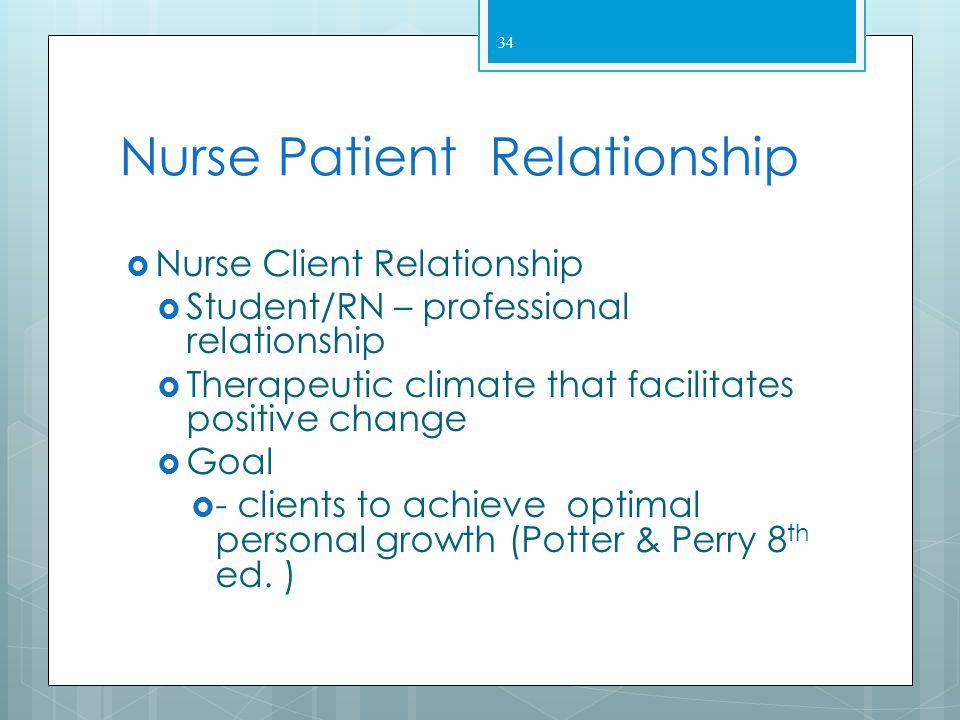IiI. Nurse Patient Helping Relationships 33 http://www.mynursesregistry.net/Portals/0/m y_nurses_201.jpg
