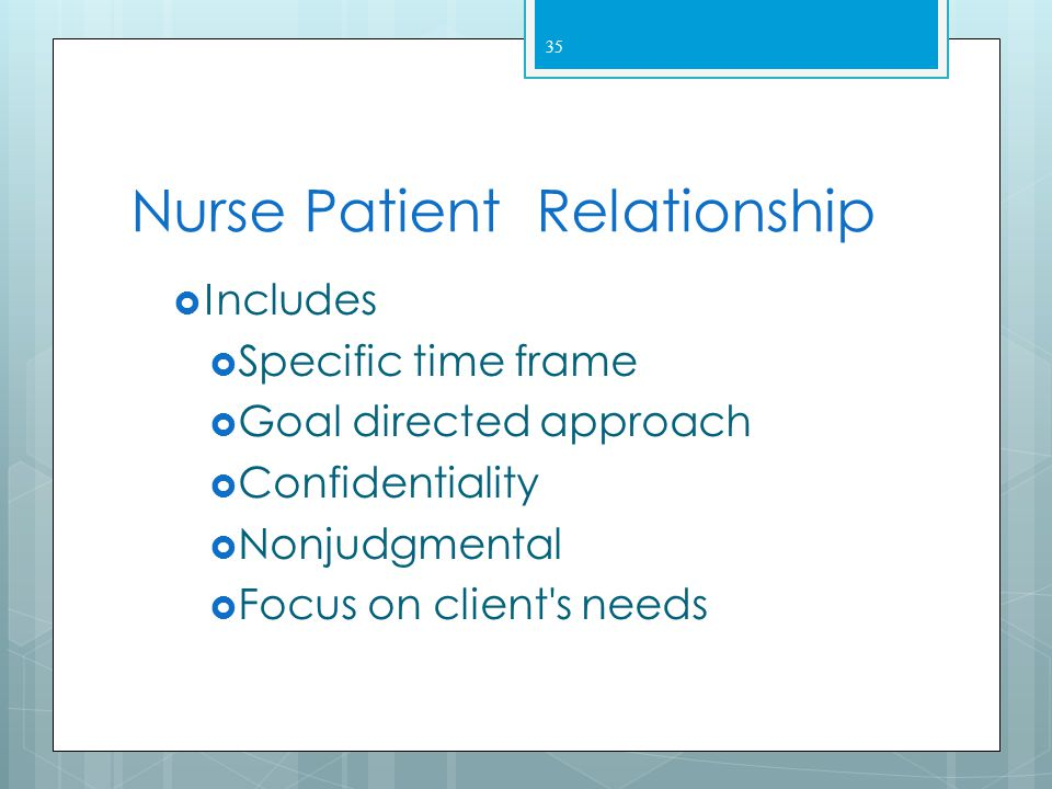 Nurse Patient Relationship  Nurse Client Relationship  Student/RN – professional relationship  Therapeutic climate that facilitates positive change