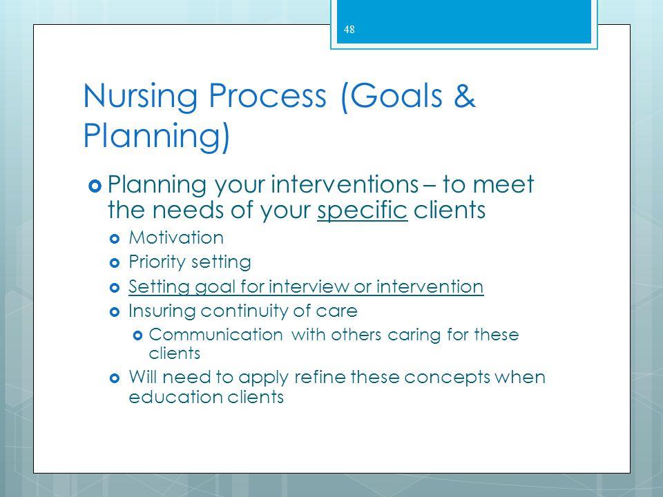 Nursing Diagnosis  1.  2.  3.  4. 47