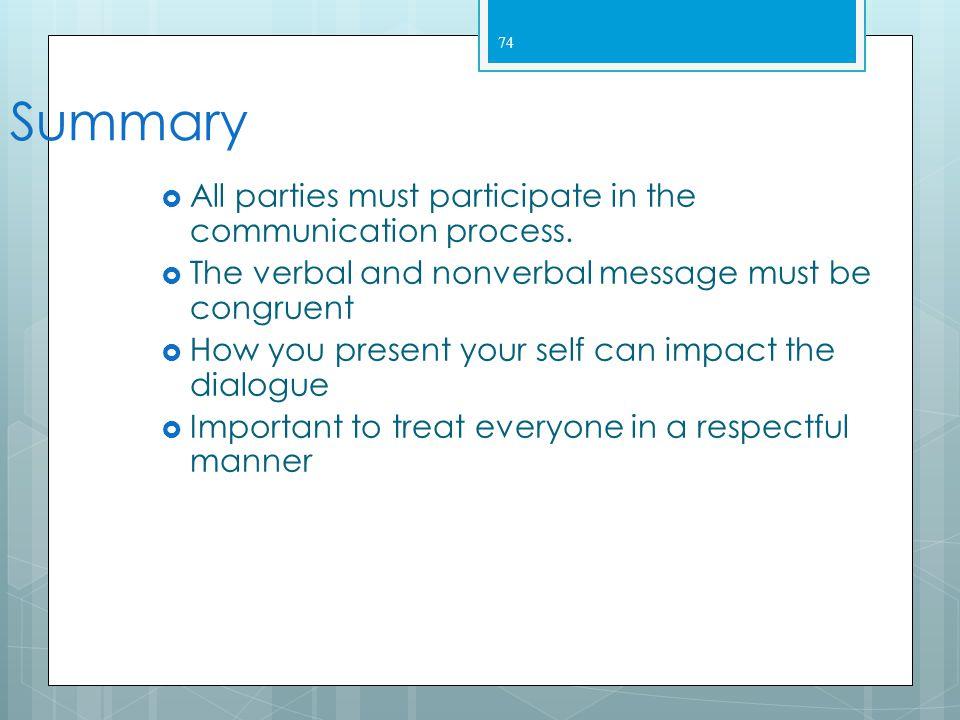 Final Words Communication Should Be  Complete  Clear  Concise  Cohesive  Courteous 73