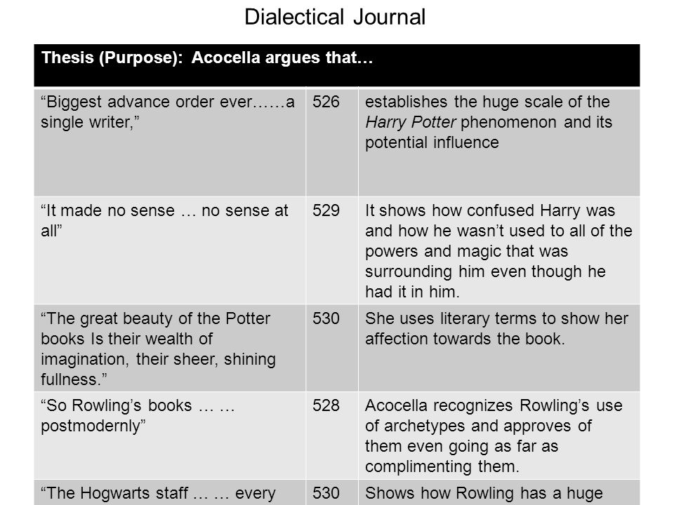 Dialectical Journal Thesis (Purpose): Acocella argues that… Biggest advance order ever……a single writer, 526establishes the huge scale of the Harry Potter phenomenon and its potential influence It made no sense … no sense at all 529It shows how confused Harry was and how he wasn't used to all of the powers and magic that was surrounding him even though he had it in him.