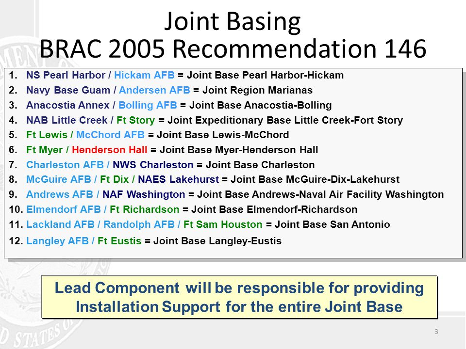 Joint Basing BRAC 2005 Recommendation 146 Lead Component will be responsible for providing Installation Support for the entire Joint Base Navy Lead Army Lead AF Lead 1.NS Pearl Harbor / Hickam AFB = Joint Base Pearl Harbor-Hickam 2.Navy Base Guam / Andersen AFB = Joint Region Marianas 3.Anacostia Annex / Bolling AFB = Joint Base Anacostia-Bolling 4.NAB Little Creek / Ft Story = Joint Expeditionary Base Little Creek-Fort Story 5.Ft Lewis / McChord AFB = Joint Base Lewis-McChord 6.Ft Myer / Henderson Hall = Joint Base Myer-Henderson Hall 7.Charleston AFB / NWS Charleston = Joint Base Charleston 8.McGuire AFB / Ft Dix / NAES Lakehurst = Joint Base McGuire-Dix-Lakehurst 9.Andrews AFB / NAF Washington = Joint Base Andrews-Naval Air Facility Washington 10.Elmendorf AFB / Ft Richardson = Joint Base Elmendorf-Richardson 11.Lackland AFB / Randolph AFB / Ft Sam Houston = Joint Base San Antonio 12.Langley AFB / Ft Eustis = Joint Base Langley-Eustis 3
