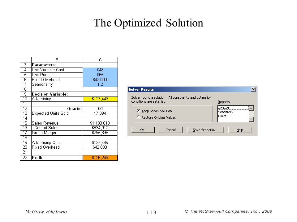 McGraw-Hill/Irwin © The McGraw-Hill Companies, Inc., 2008 1.13 The Optimized Solution
