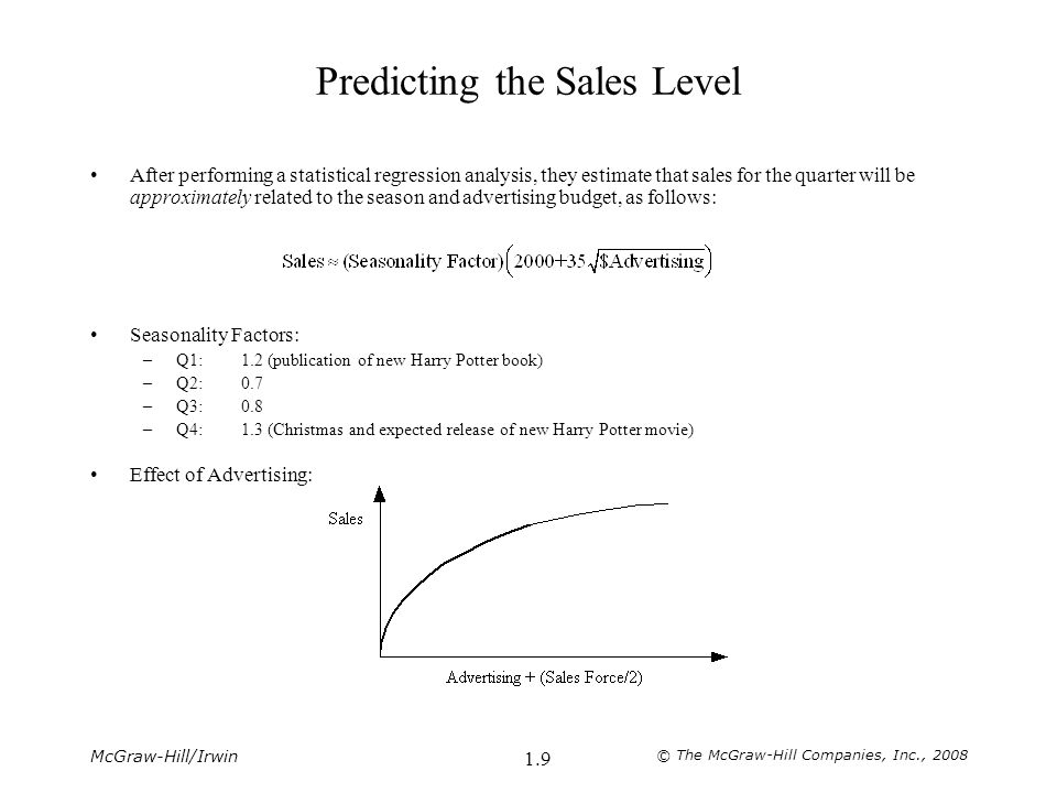 McGraw-Hill/Irwin © The McGraw-Hill Companies, Inc., 2008 1.9 Predicting the Sales Level After performing a statistical regression analysis, they estimate that sales for the quarter will be approximately related to the season and advertising budget, as follows: Seasonality Factors: –Q1:1.2 (publication of new Harry Potter book) –Q2:0.7 –Q3:0.8 –Q4:1.3 (Christmas and expected release of new Harry Potter movie) Effect of Advertising: