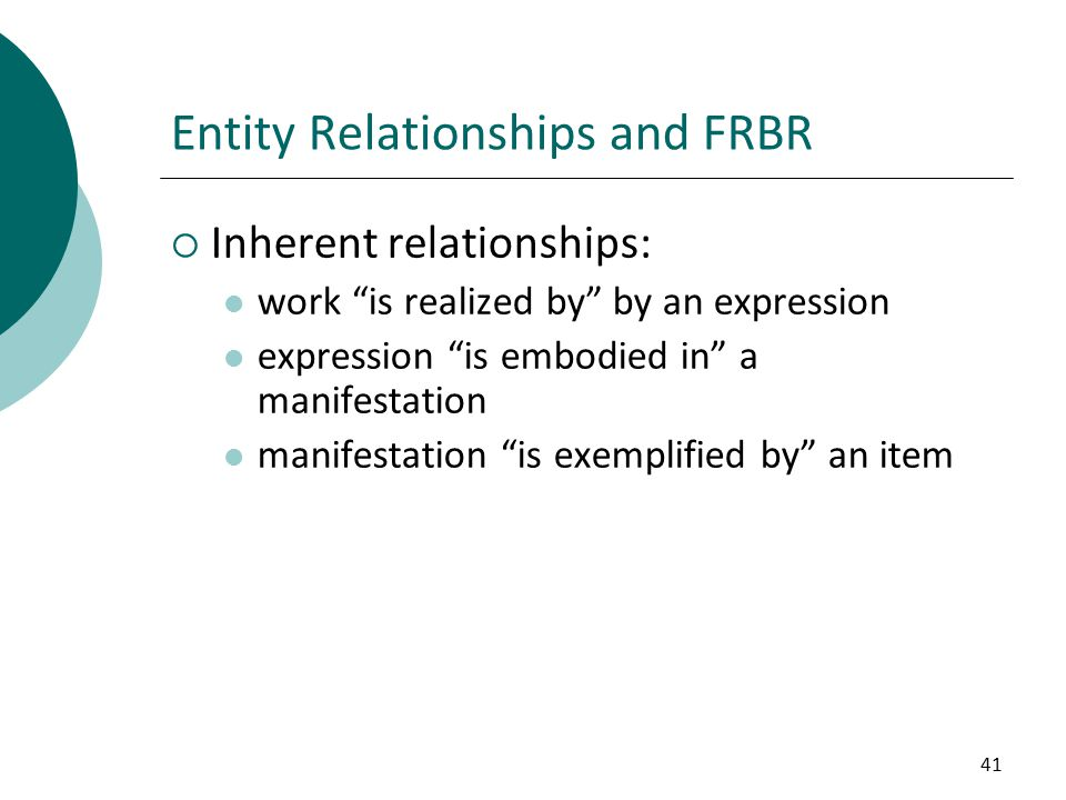 41 Entity Relationships and FRBR  Inherent relationships: work is realized by by an expression expression is embodied in a manifestation manifestation is exemplified by an item