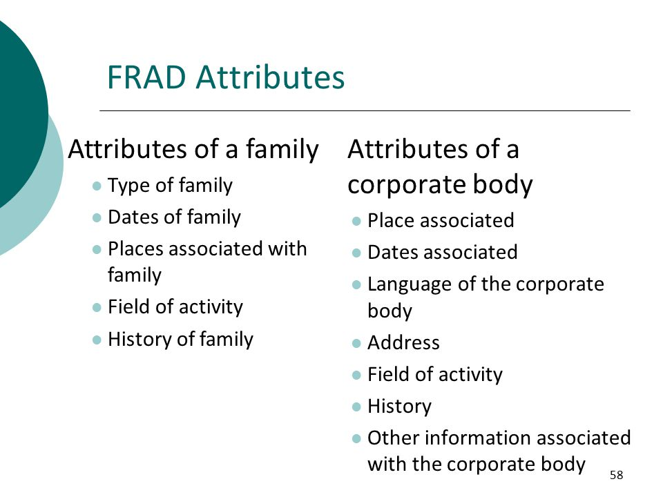 58 FRAD Attributes Attributes of a corporate body Place associated Dates associated Language of the corporate body Address Field of activity History Other information associated with the corporate body Attributes of a family Type of family Dates of family Places associated with family Field of activity History of family