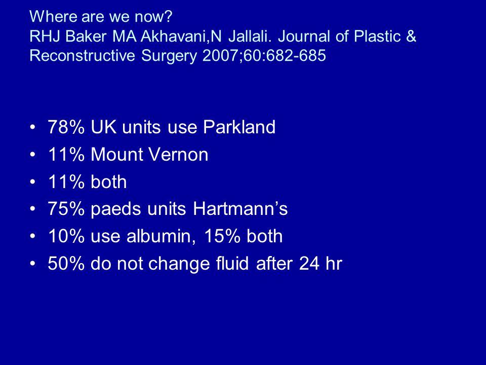 Where are we now? RHJ Baker MA Akhavani,N Jallali. Journal of Plastic & Reconstructive Surgery 2007;60:682-685 78% UK units use Parkland 11% Mount Ver