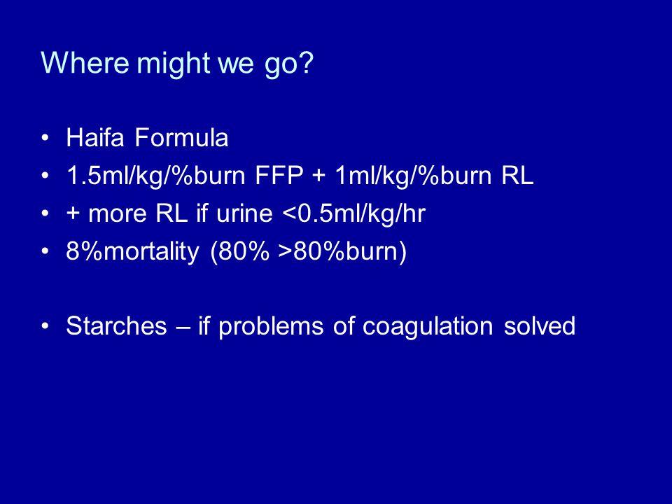 Where might we go? Haifa Formula 1.5ml/kg/%burn FFP + 1ml/kg/%burn RL + more RL if urine <0.5ml/kg/hr 8%mortality (80% >80%burn) Starches – if problem