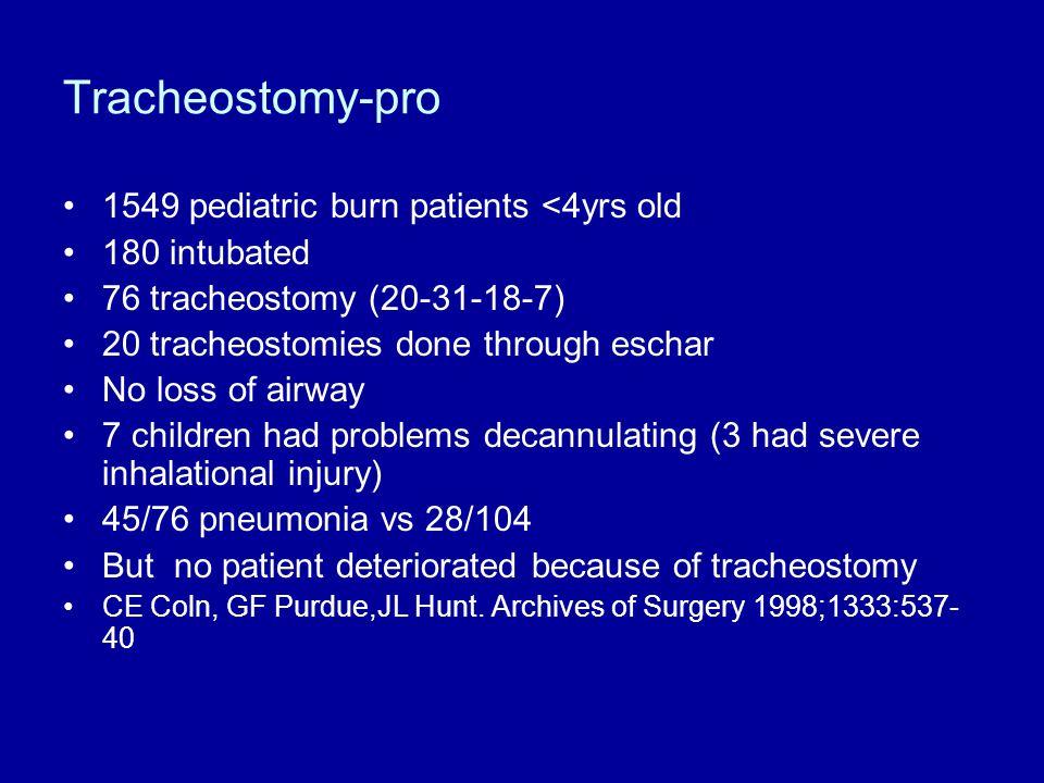 Tracheostomy-pro 1549 pediatric burn patients <4yrs old 180 intubated 76 tracheostomy (20-31-18-7) 20 tracheostomies done through eschar No loss of ai