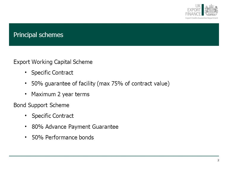 Principal schemes Export Working Capital Scheme Specific Contract 50% guarantee of facility (max 75% of contract value) Maximum 2 year terms Bond Support Scheme Specific Contract 80% Advance Payment Guarantee 50% Performance bonds 2