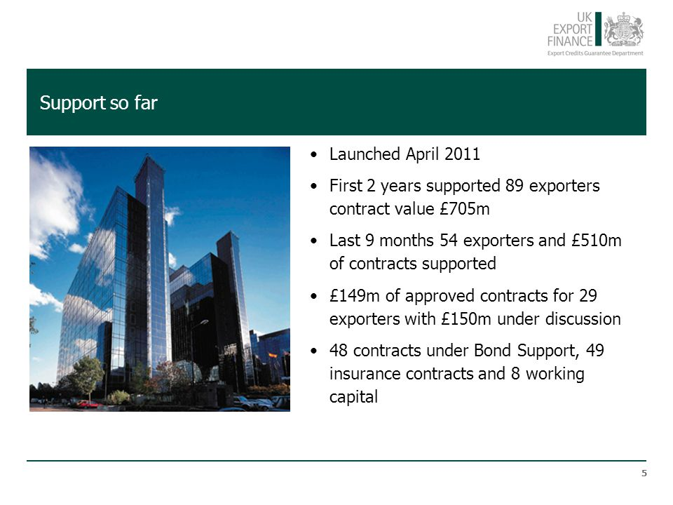 Support so far Launched April 2011 First 2 years supported 89 exporters contract value £705m Last 9 months 54 exporters and £510m of contracts supported £149m of approved contracts for 29 exporters with £150m under discussion 48 contracts under Bond Support, 49 insurance contracts and 8 working capital 5