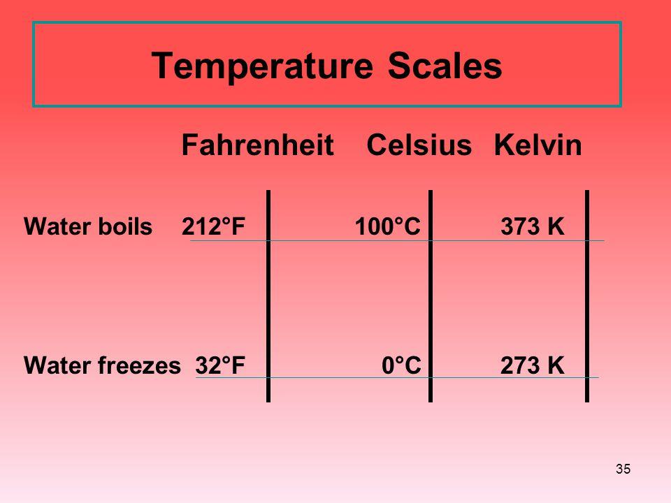 35 Temperature Scales Fahrenheit Celsius Kelvin Water boils 212°F 100°C 373 K Water freezes 32°F 0°C 273 K