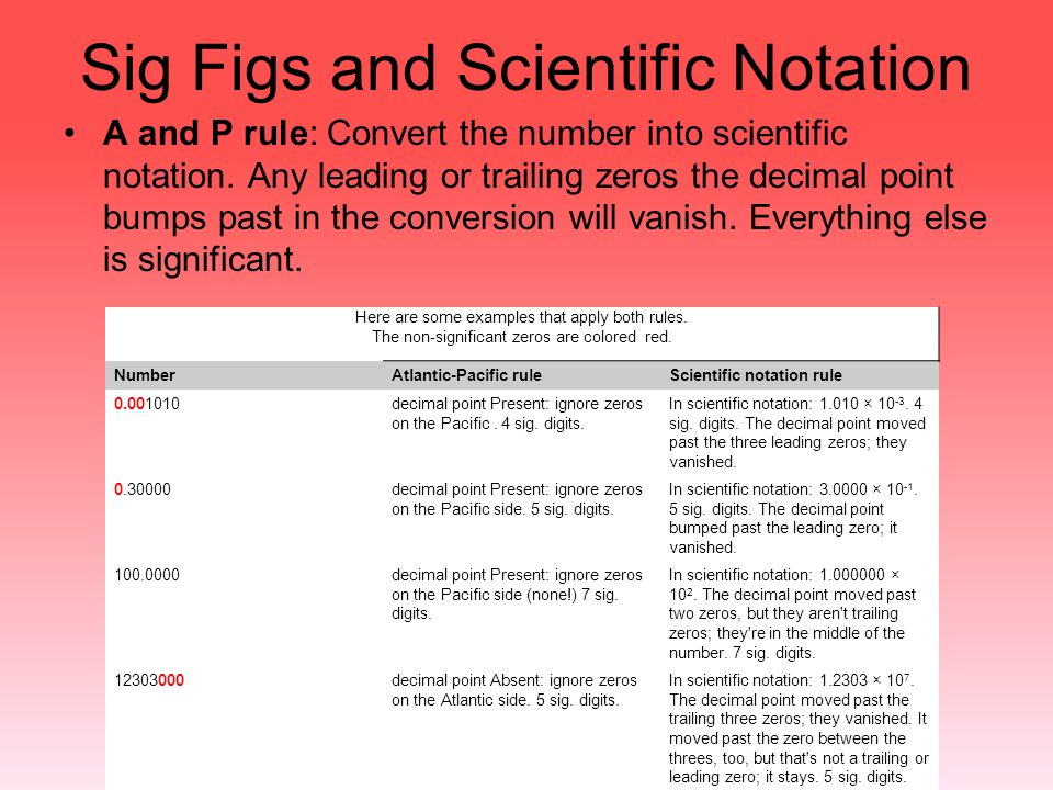 Sig Figs and Scientific Notation A and P rule: Convert the number into scientific notation. Any leading or trailing zeros the decimal point bumps past