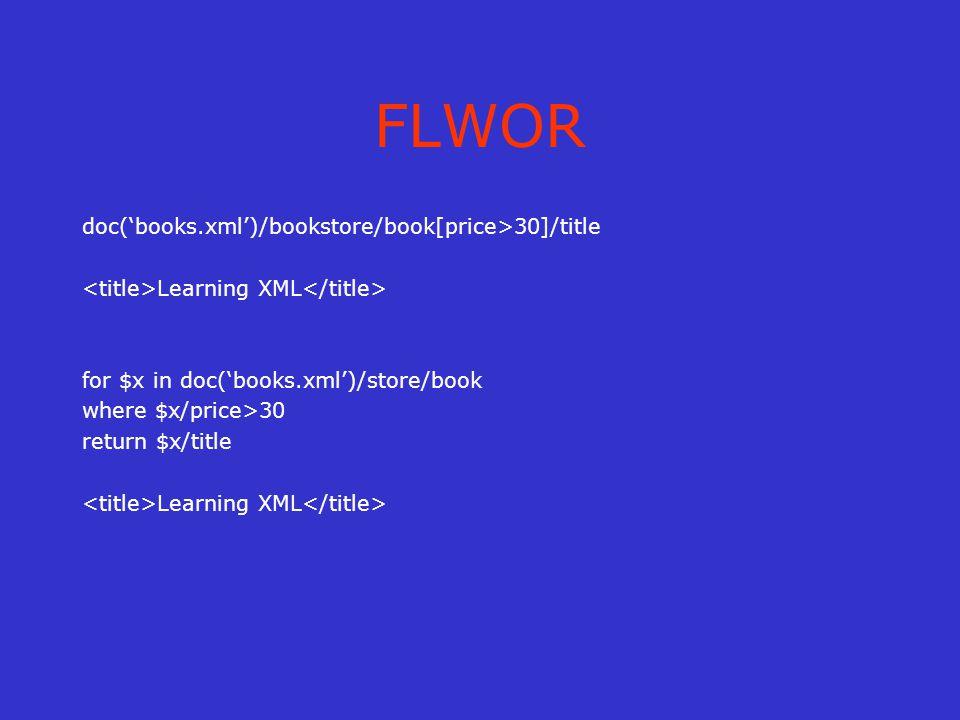 FLWOR doc('books.xml')/bookstore/book[price>30]/title Learning XML for $x in doc('books.xml')/store/book where $x/price>30 return $x/title Learning XML