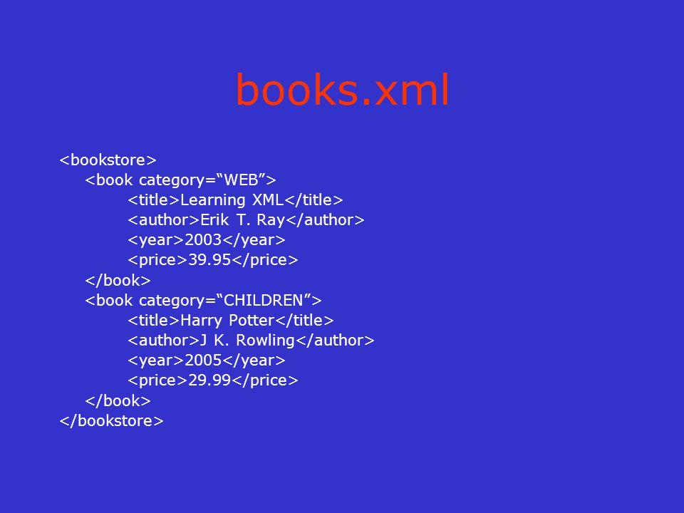books.xml Learning XML Erik T. Ray 2003 39.95 Harry Potter J K. Rowling 2005 29.99