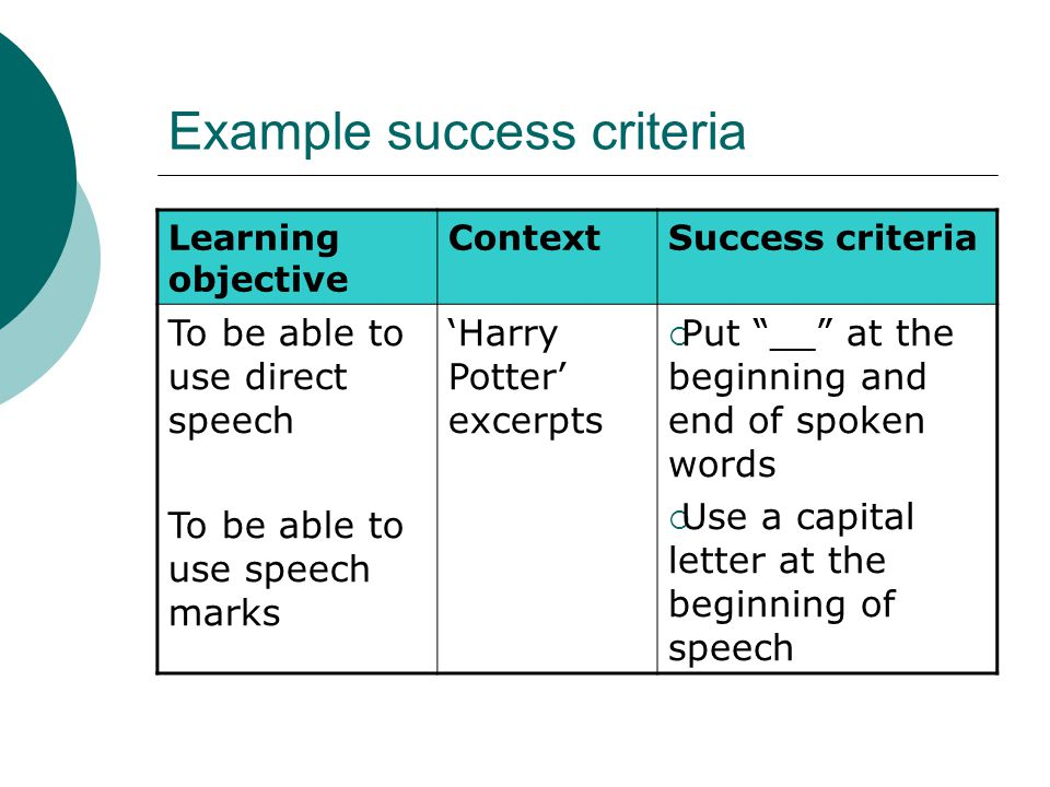 Example success criteria Learning objective ContextSuccess criteria To be able to use direct speech To be able to use speech marks 'Harry Potter' exce